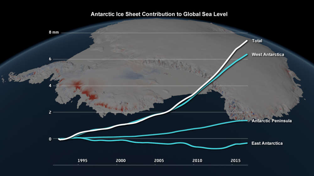 The Antarctic has lost three trillion tons of ice since 1992
