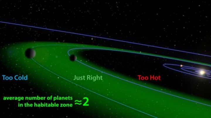estimated habitable planets - photo #24