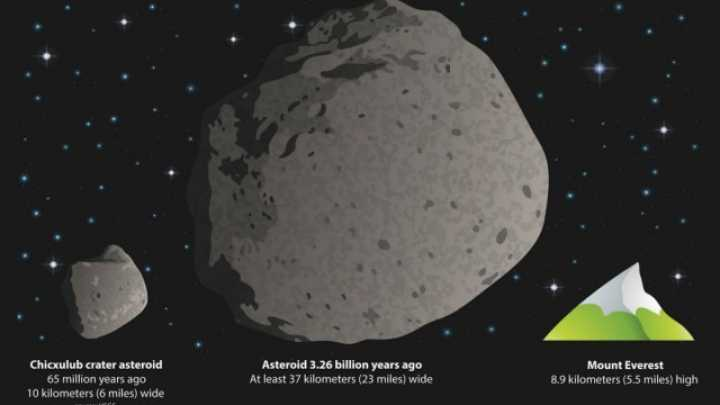 Ancient Asteroid Impact Dwarfs The One That Wiped Out ...