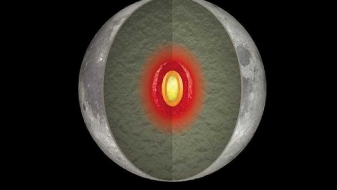 1767 The Moon Might Still Have Partly Molten Insides
