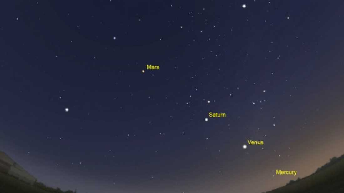 698 All Five Bright Planets Come Together In The Morning Sky