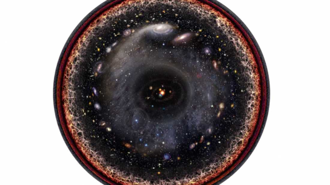 424 A Map Of The Entire Universe In One Image