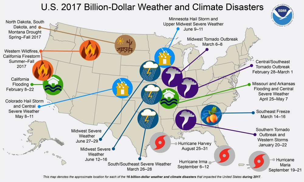 U.S.  hits document for pricey climate disasters in 2017: $306 billion
