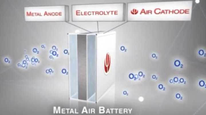 Science Model Electric >> New Metal-Air Battery Drives Car 1800Km Without Recharge | IFLScience