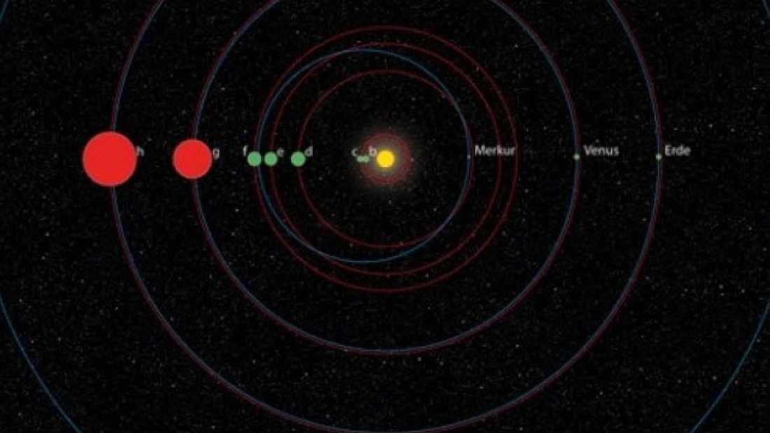 164 Astronomers Discover Planetary System Much Like Our Own