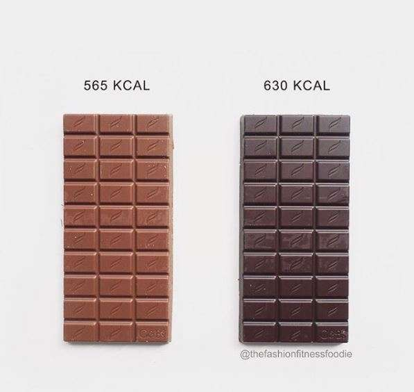 These Food Comparisons Are Going Viral For A Very Good Reason