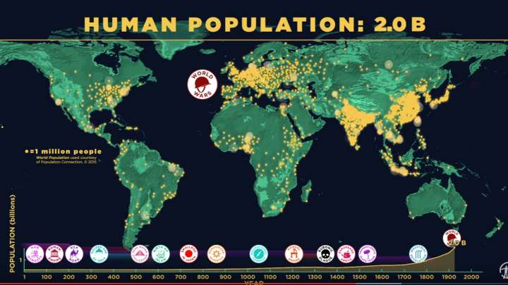This Breathtaking Video Reveals How Humanity Took Over The World