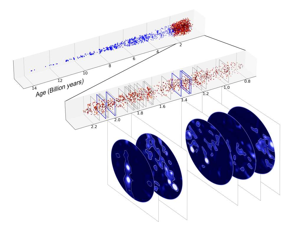 The detection of the cosmic web