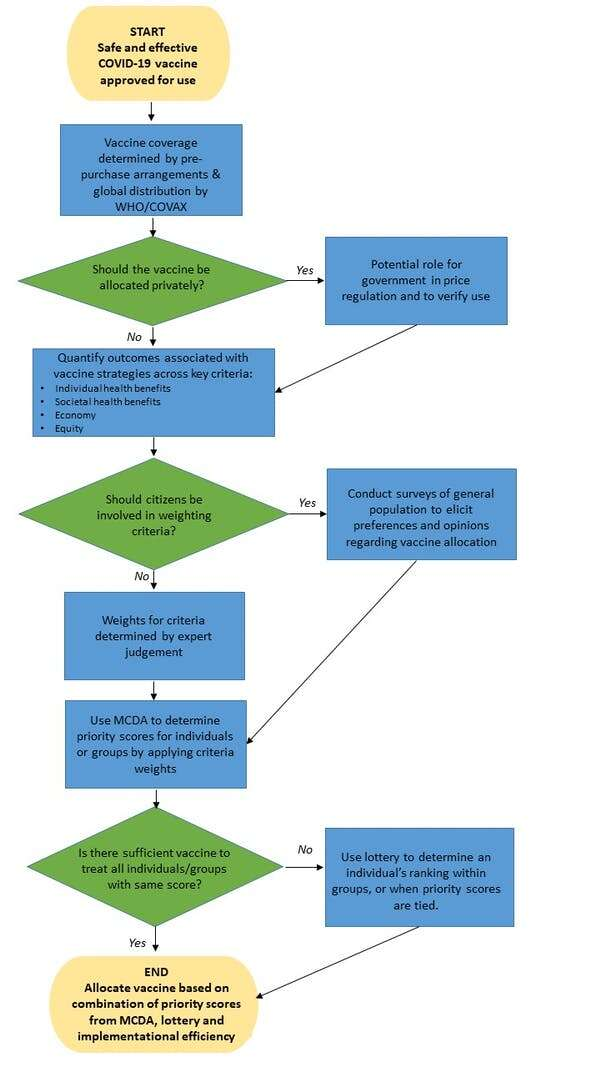 content-1599477623-covid-flow-chart.jpg