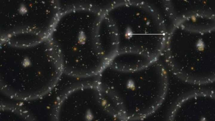 The universe has been measured to an incredibly precise one-percent accuracy