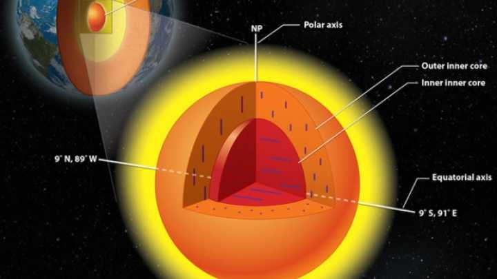 The Earth's Inner Core Gives Up More Of Its Magnetic Secrets