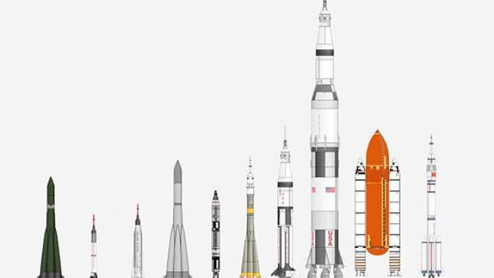 Every Ship That Has Carried Humans Into Space Scaled Into One Chart