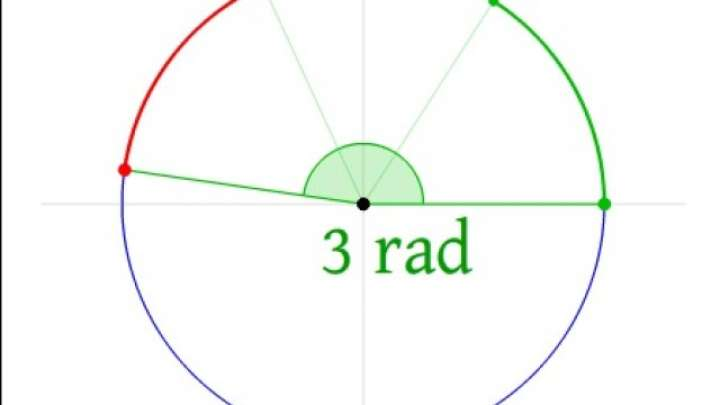 21 GIFs That Explain Mathematical Concepts